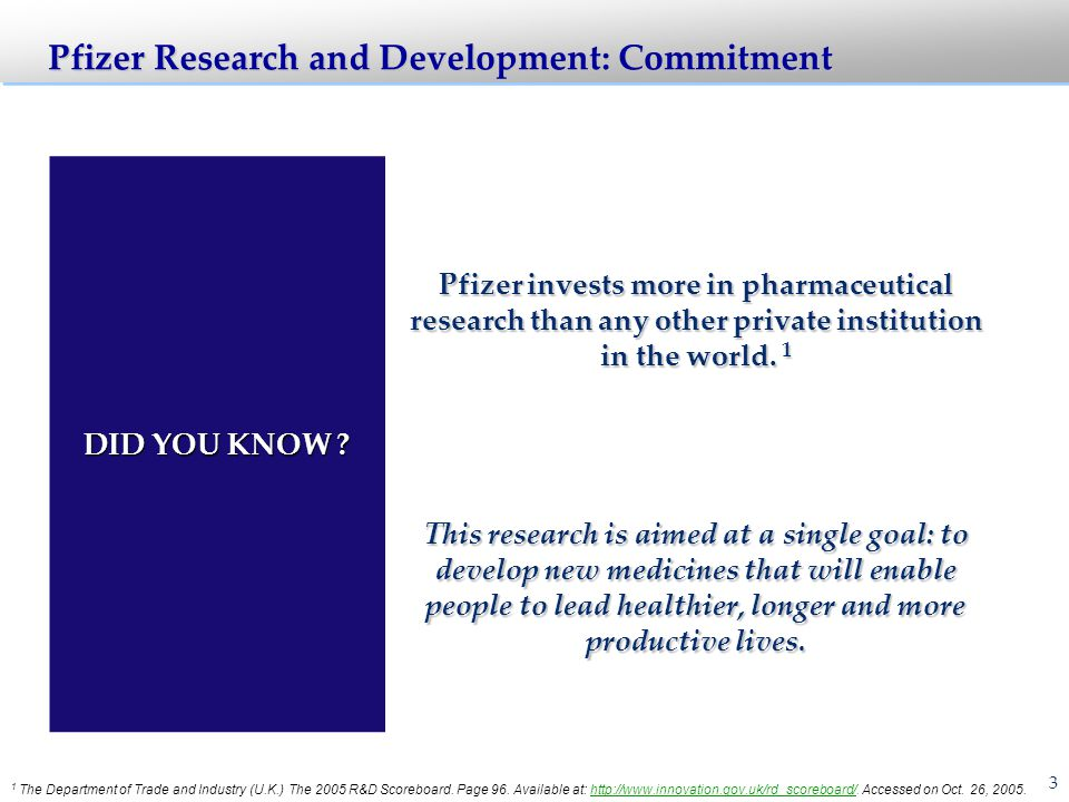 Pfizer Research and Development: Key Points