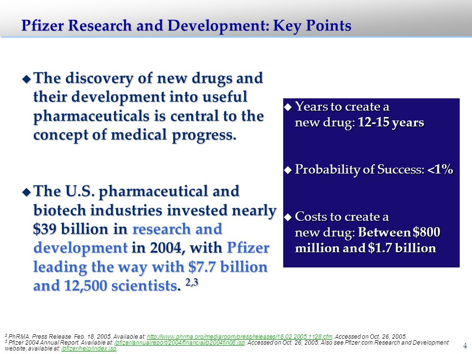 Pfizer Research and Development: Risky Business