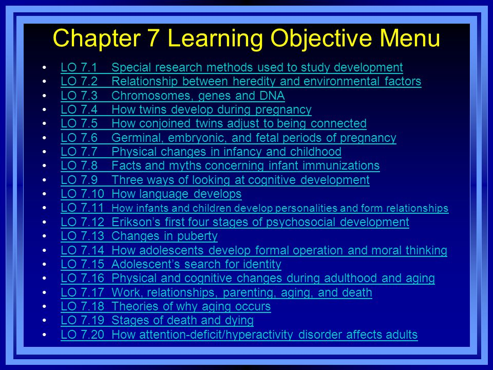 Chapter 7 Learning Objective Menu