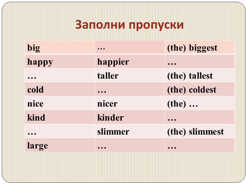Заполни пропуски big (the) biggest happy happier taller (the) tallest