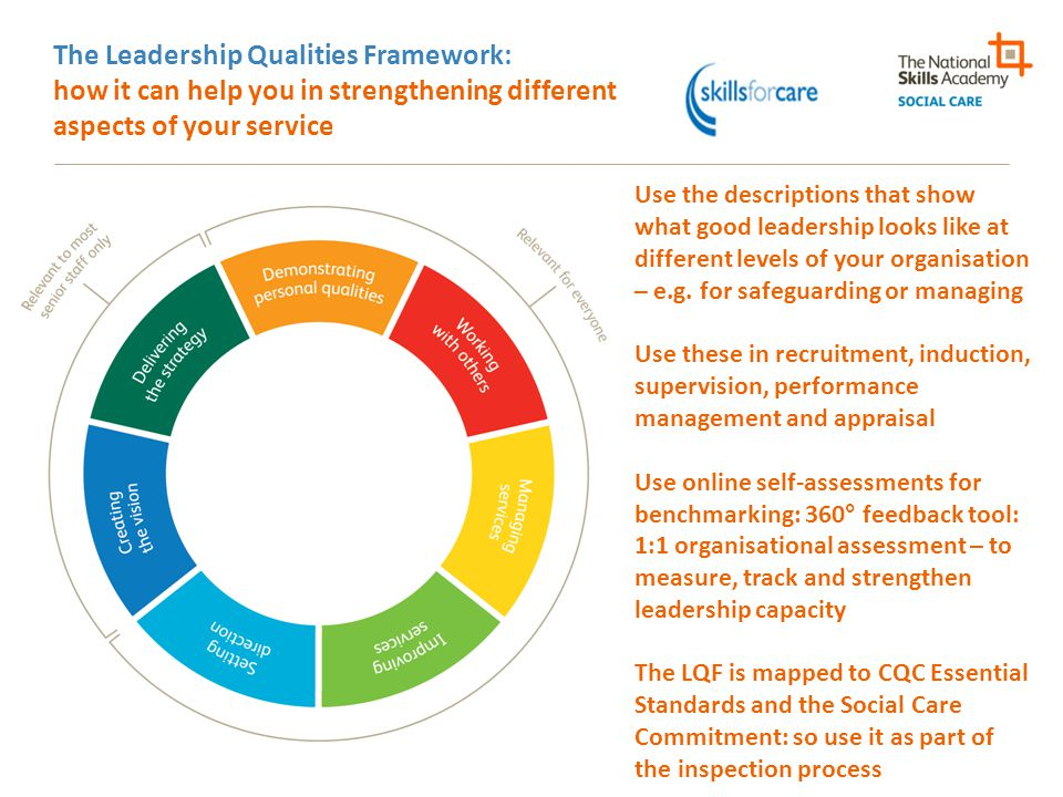 The Leadership Qualities Framework: how it can help you in strengthening different aspects of your service