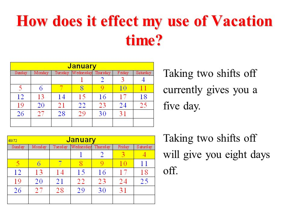 How does it effect my use of Vacation time