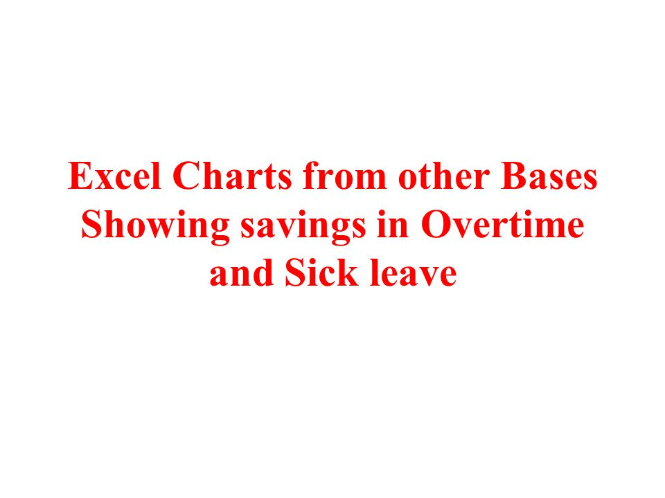 Excel Charts from other Bases Showing savings in Overtime and Sick leave