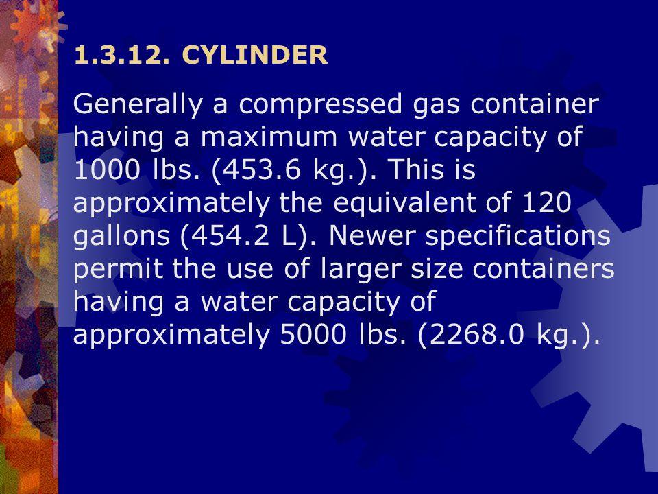 1.3.12. CYLINDER