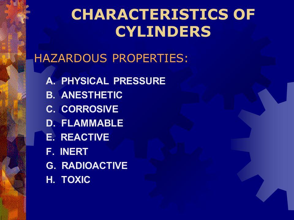 CHARACTERISTICS OF CYLINDERS