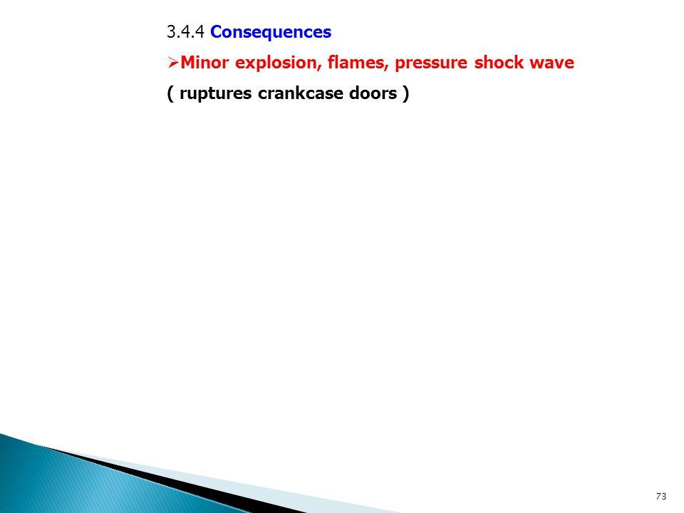 3.4.4 Consequences Minor explosion, flames, pressure shock wave ( ruptures crankcase doors )