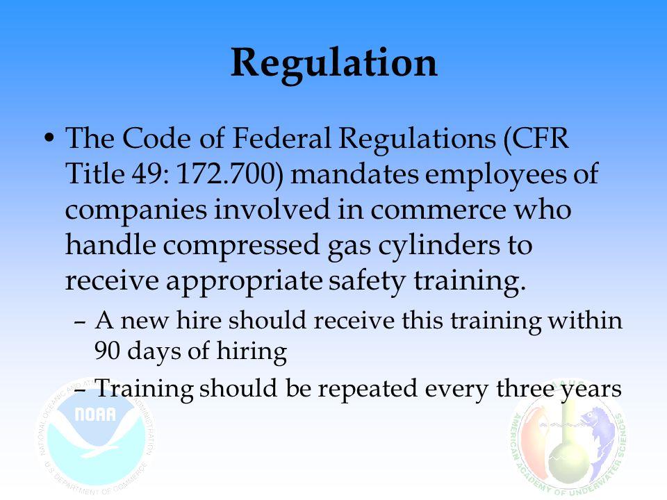 * 07/16/96. Regulation.