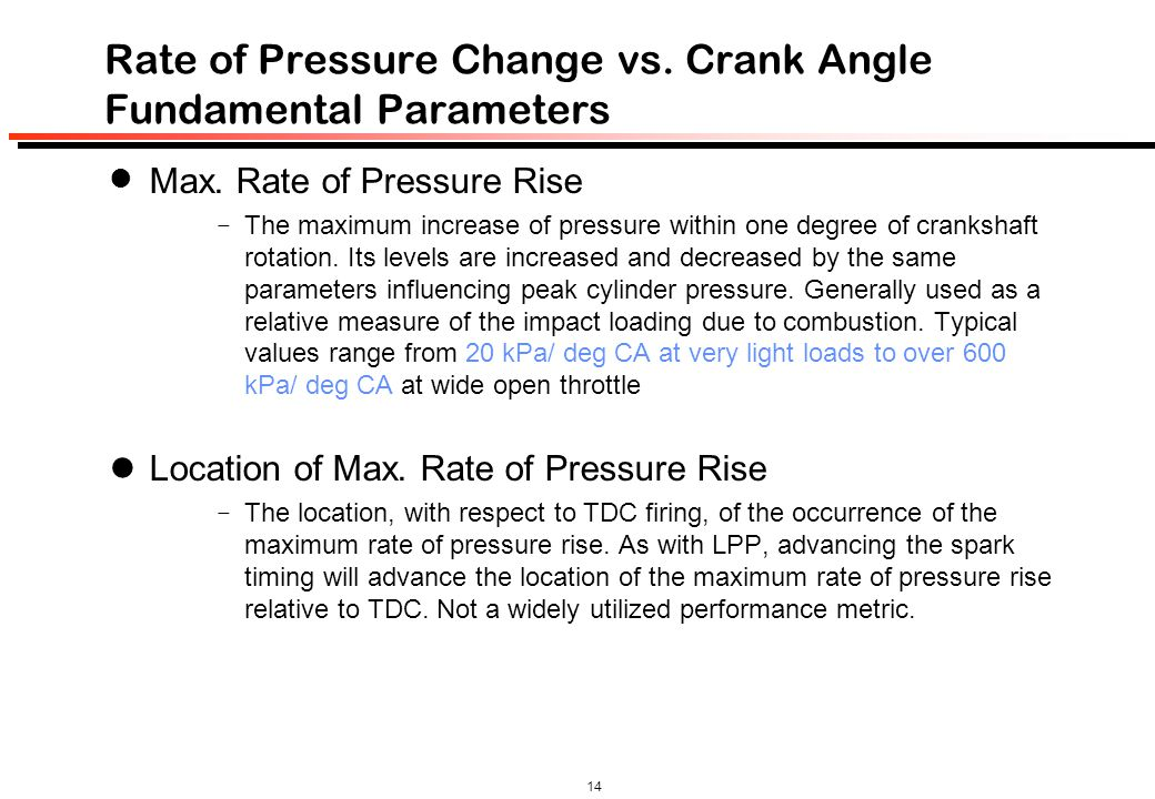 Rate of Pressure Change vs. Crank Angle Fundamental Parameters