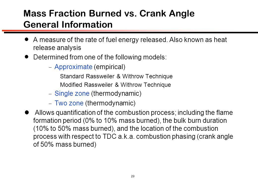Mass Fraction Burned vs. Crank Angle General Information