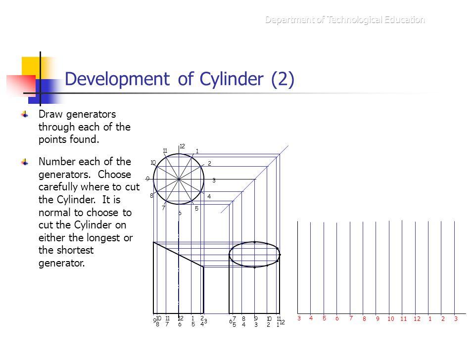 Development of Cylinder (2)