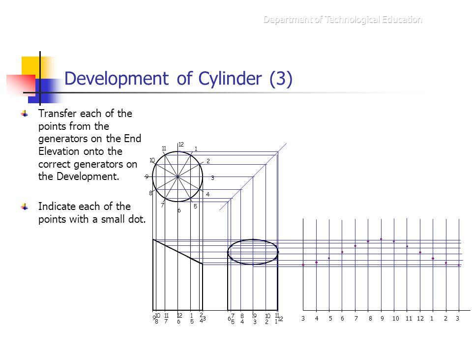 Development of Cylinder (3)
