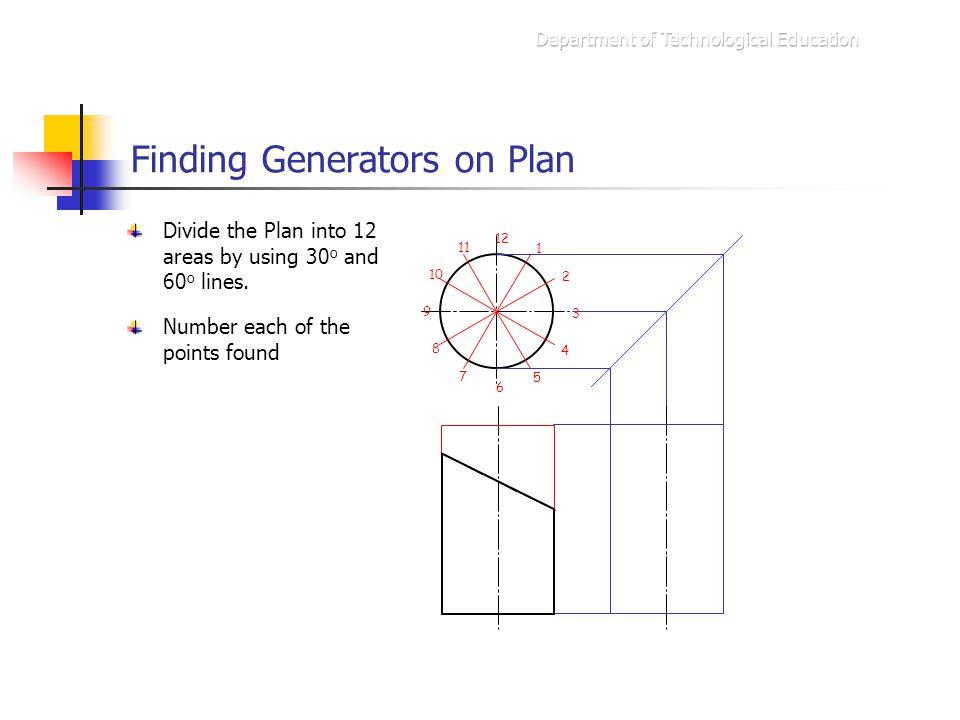 Finding Generators on Plan