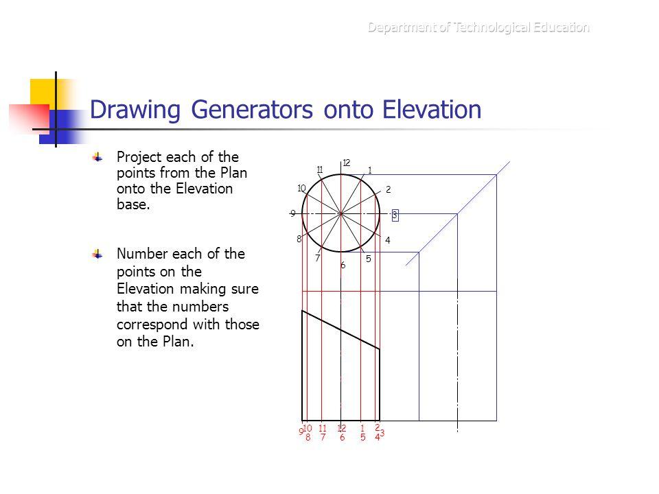Drawing Generators onto Elevation