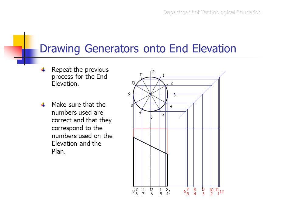 Drawing Generators onto End Elevation