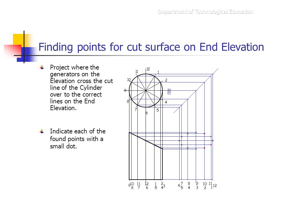 Finding points for cut surface on End Elevation