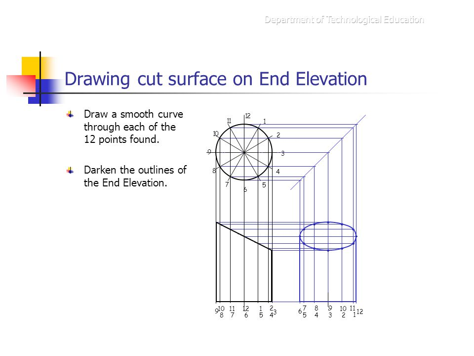 Drawing cut surface on End Elevation
