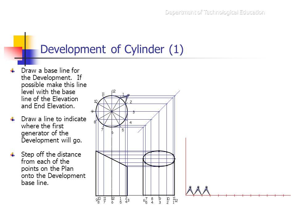 Development of Cylinder (1)
