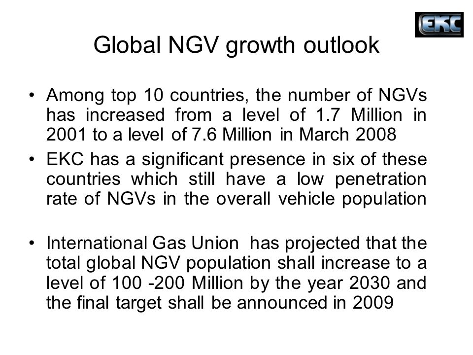 Global NGV growth outlook