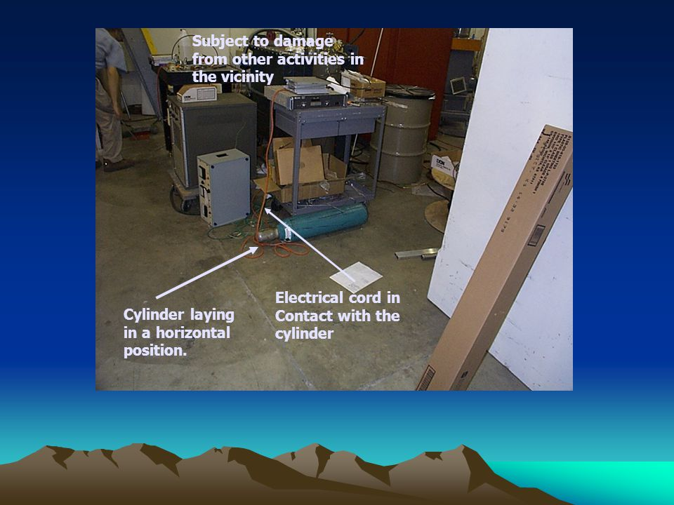 Subject to damage from other activities in. the vicinity. Electrical cord in. Contact with the. cylinder.