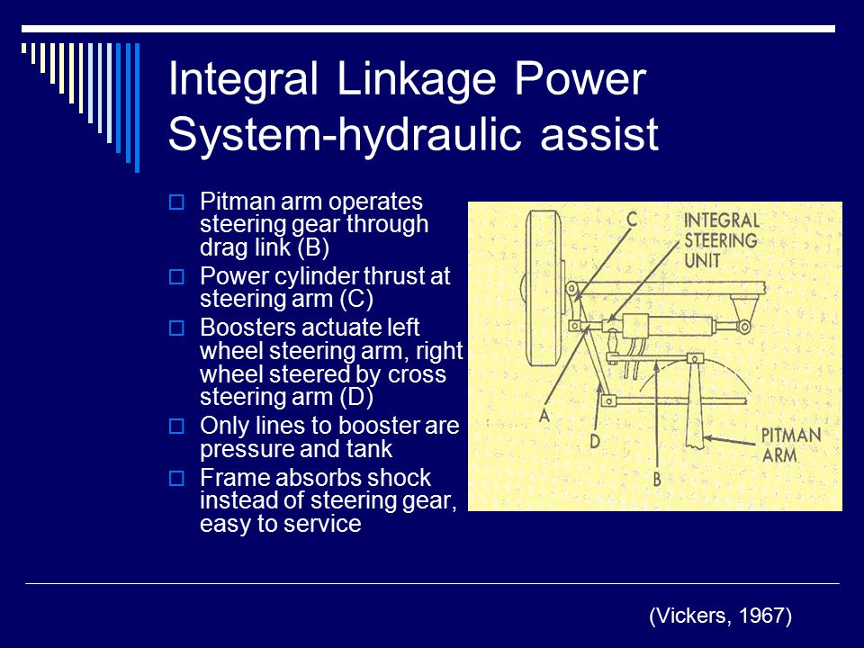 Integral Linkage Power System-hydraulic assist