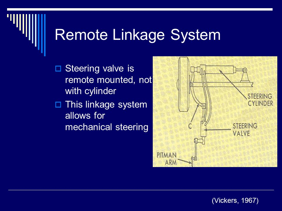 Remote Linkage System Steering valve is remote mounted, not with cylinder. This linkage system allows for mechanical steering.