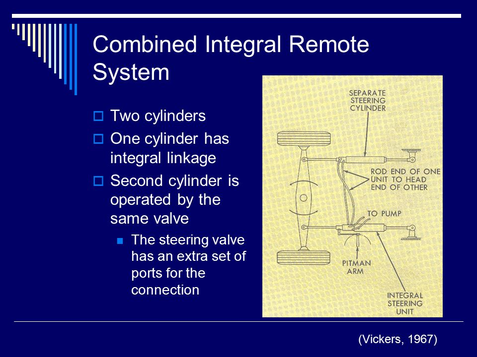 Combined Integral Remote System