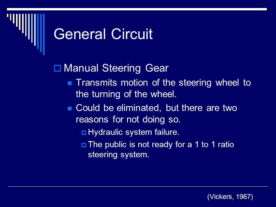 General Circuit Manual Steering Gear