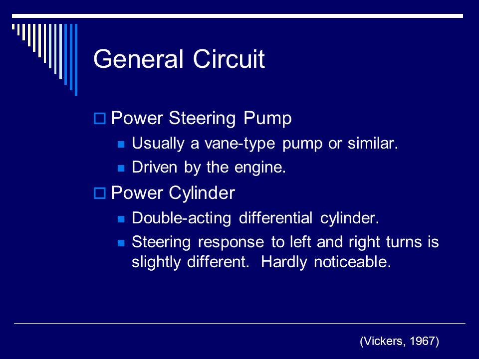 General Circuit Power Steering Pump Power Cylinder