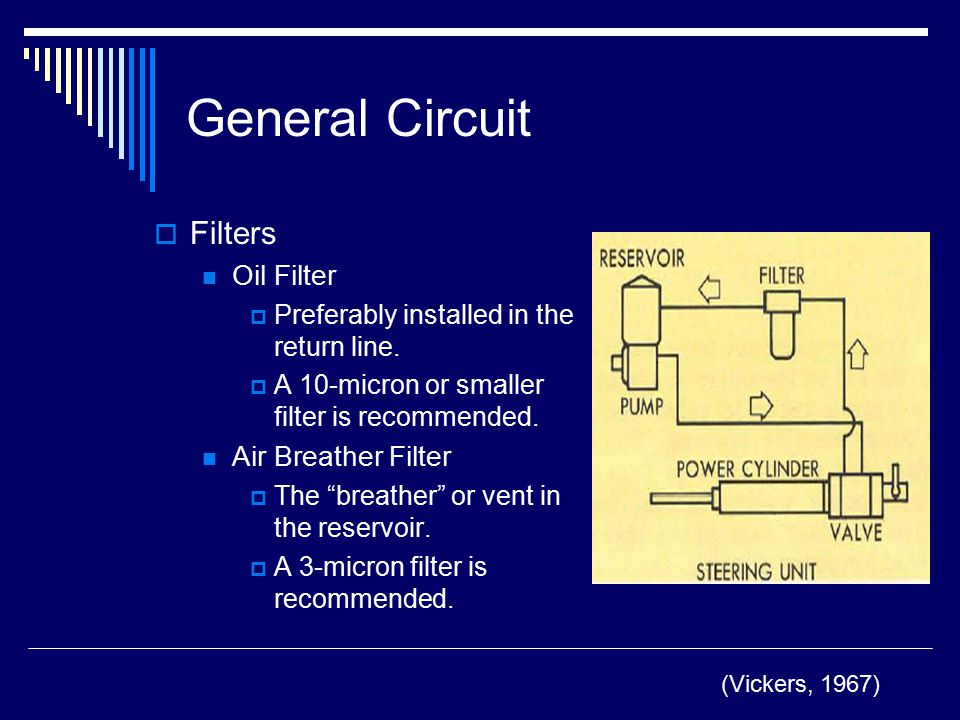 General Circuit Filters Oil Filter Air Breather Filter