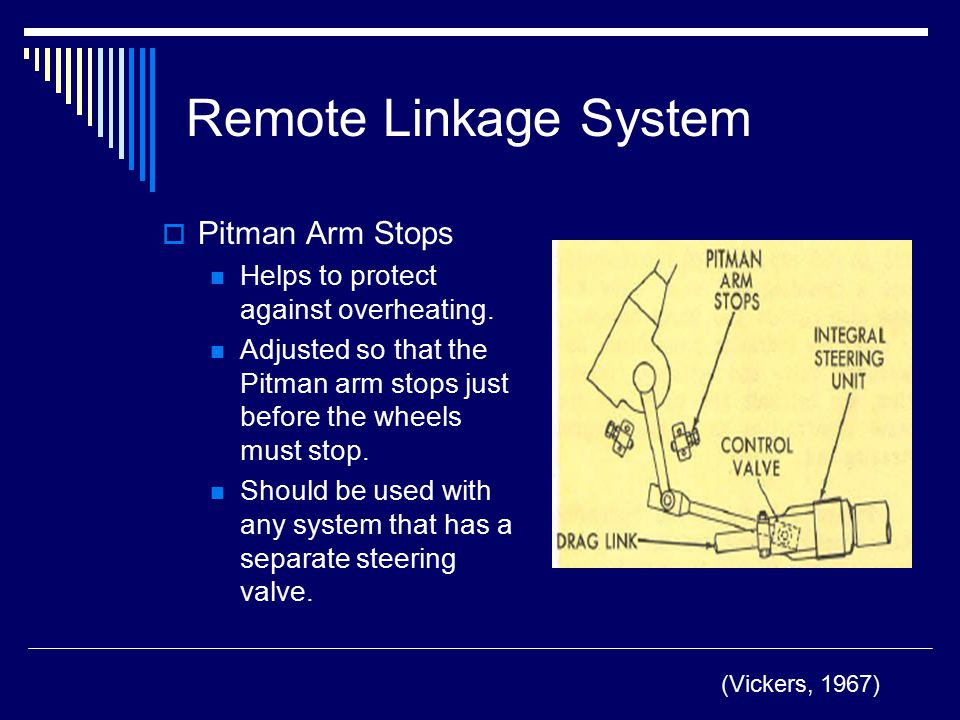 Remote Linkage System Pitman Arm Stops