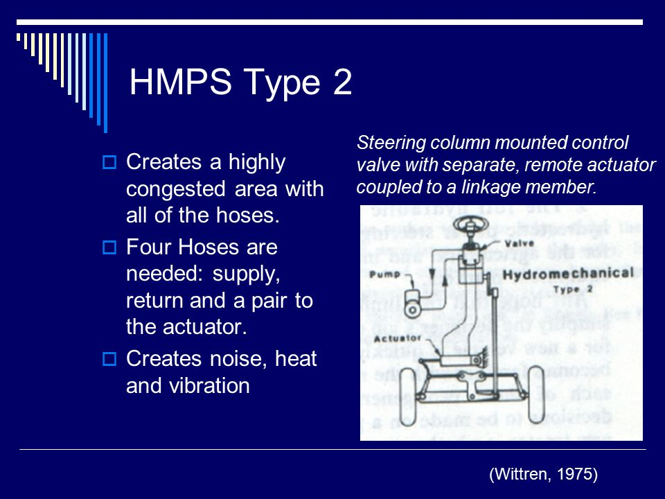 HMPS Type 2 Creates a highly congested area with all of the hoses.
