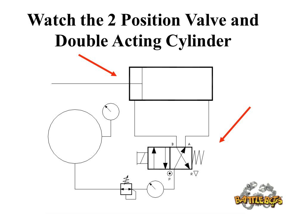 Watch the 2 Position Valve and Double Acting Cylinder