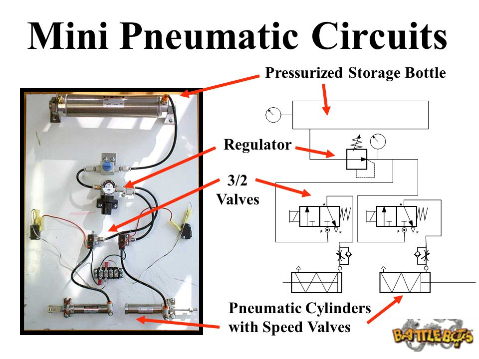 Mini Pneumatic Circuits Pressurized Storage Bottle