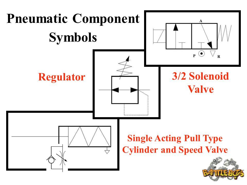 Electrical Schematic Symbol For Solenoid Valve