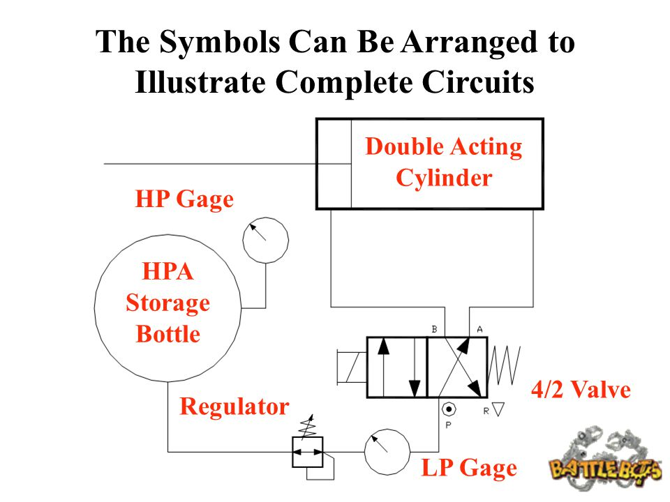 The Symbols Can Be Arranged to Illustrate Complete Circuits