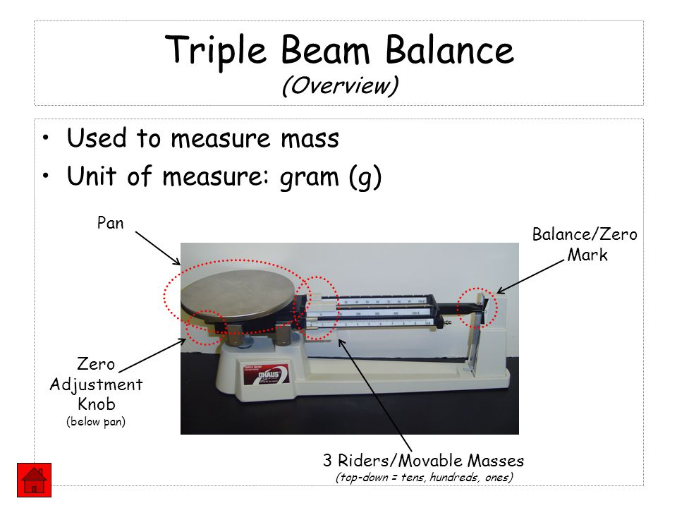 Triple Beam Balance (Overview)