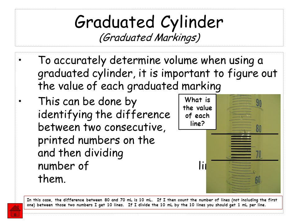 Graduated Cylinder (Graduated Markings)