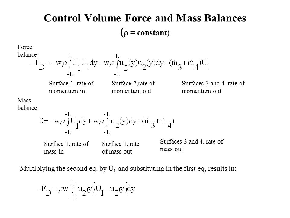 Control Volume Force and Mass Balances (r = constant)