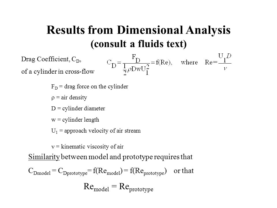 Results from Dimensional Analysis (consult a fluids text)