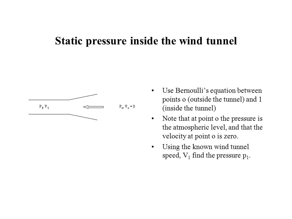 Static pressure inside the wind tunnel
