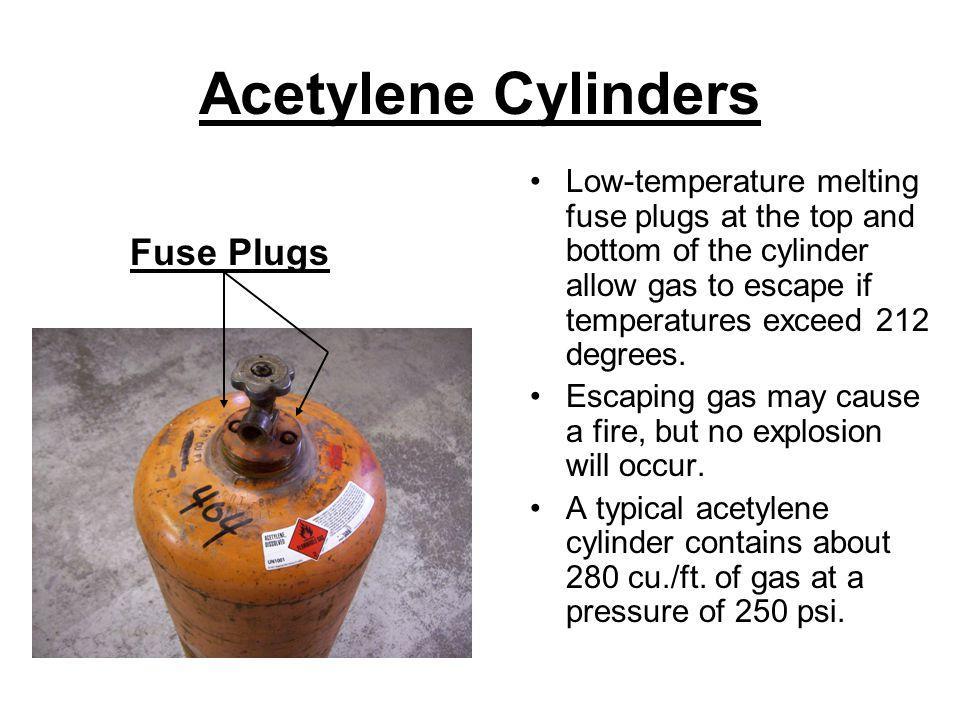 Acetylene Cylinders Fuse Plugs