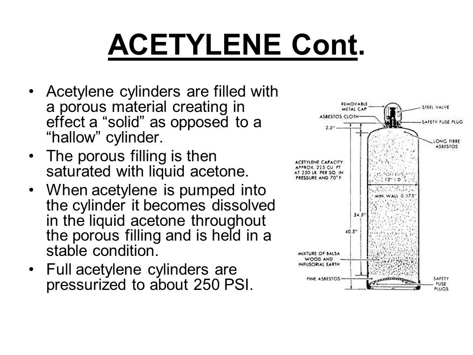 ACETYLENE Cont. Acetylene cylinders are filled with a porous material creating in effect a solid as opposed to a hallow cylinder.