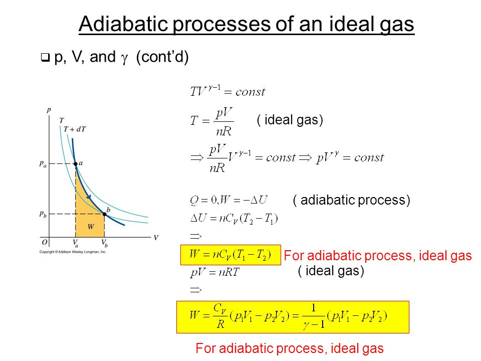 Adiabatic processes of an ideal gas