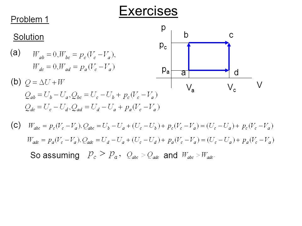 Exercises Problem 1 p b c Solution pc (a) pa a d (b) V Va Vc (c)