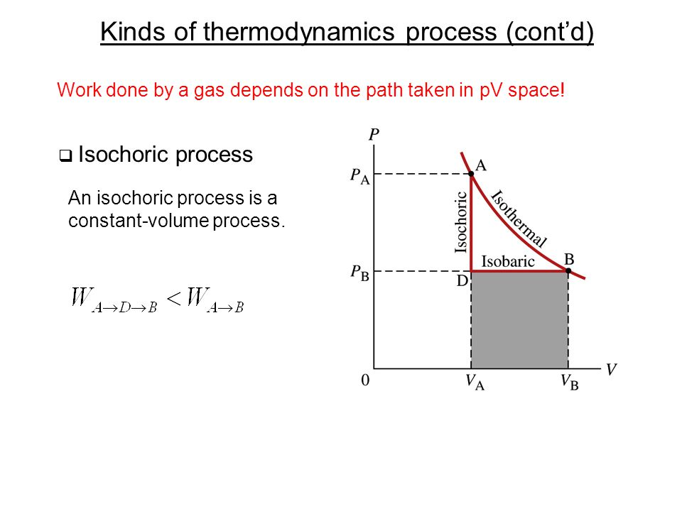 Kinds of thermodynamics process (cont'd)