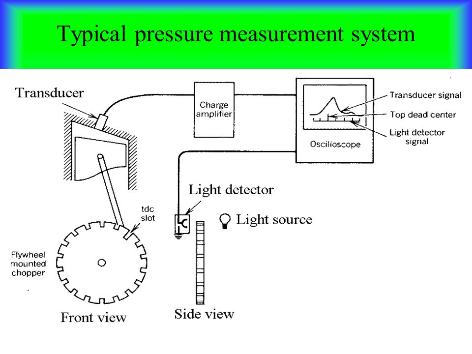 Typical pressure measurement system