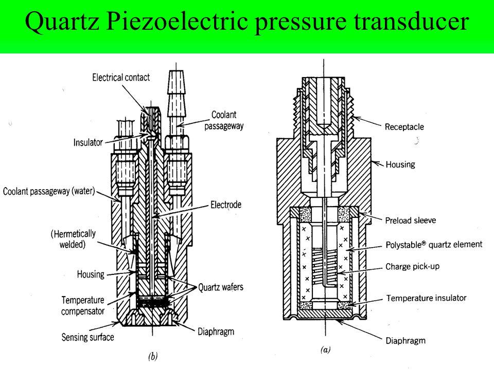 Quartz Piezoelectric pressure transducer