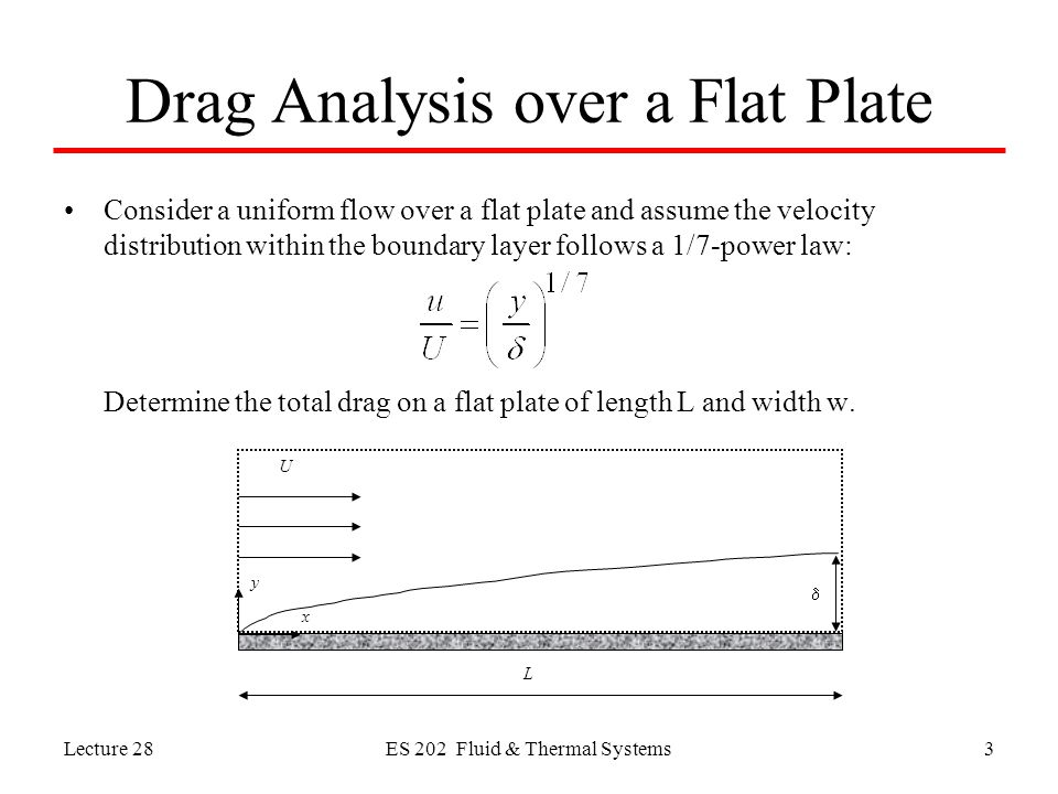 Drag Analysis over a Flat Plate