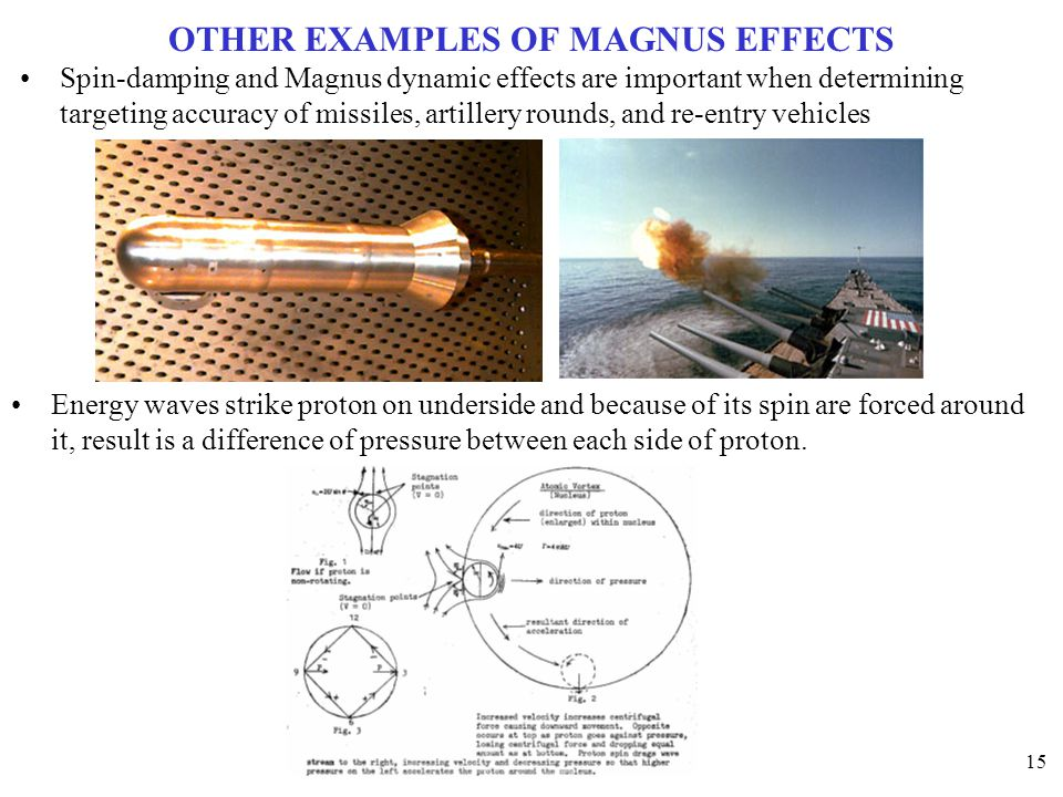 OTHER EXAMPLES OF MAGNUS EFFECTS
