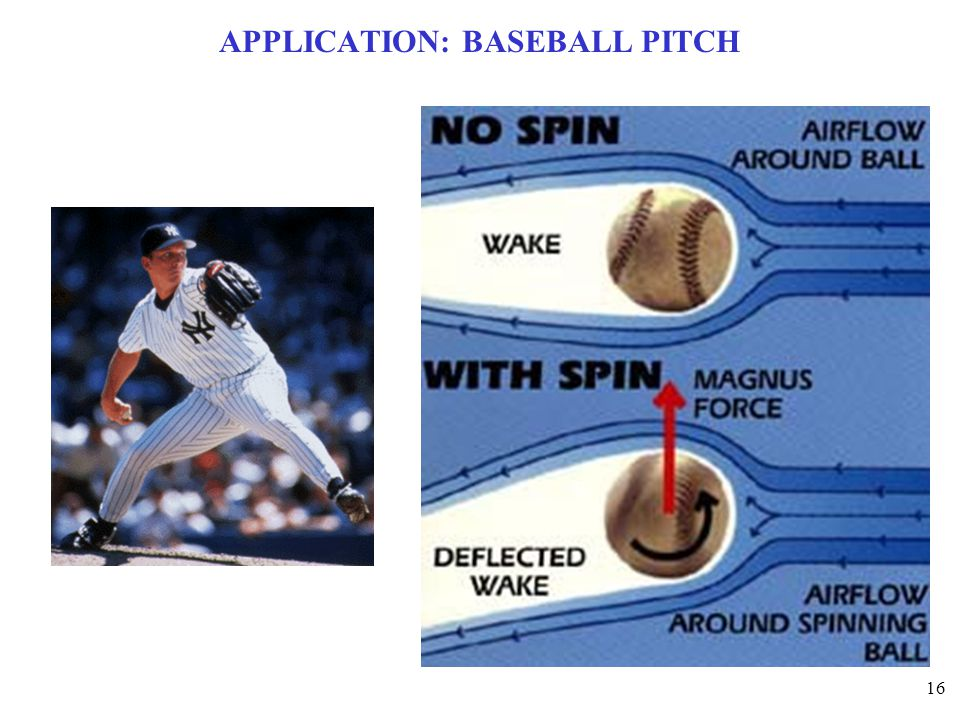 APPLICATION: BASEBALL PITCH